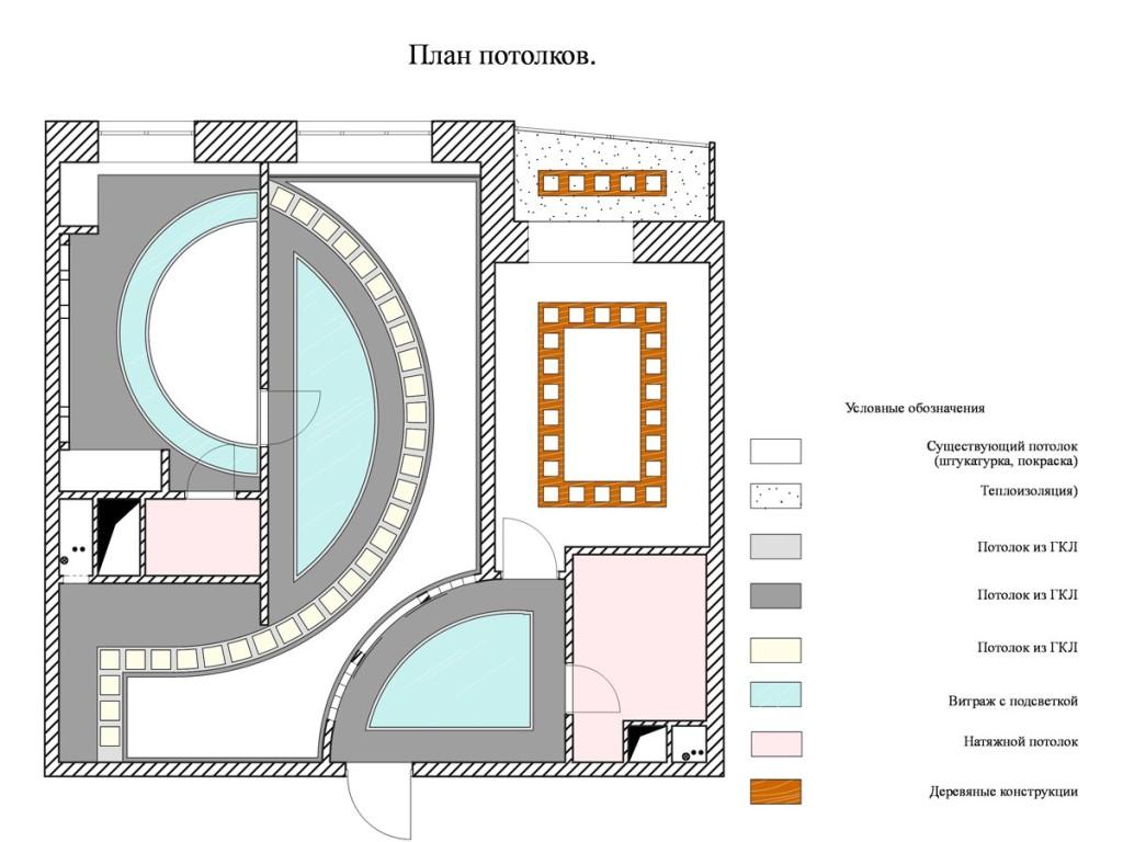 План потолков дизайн